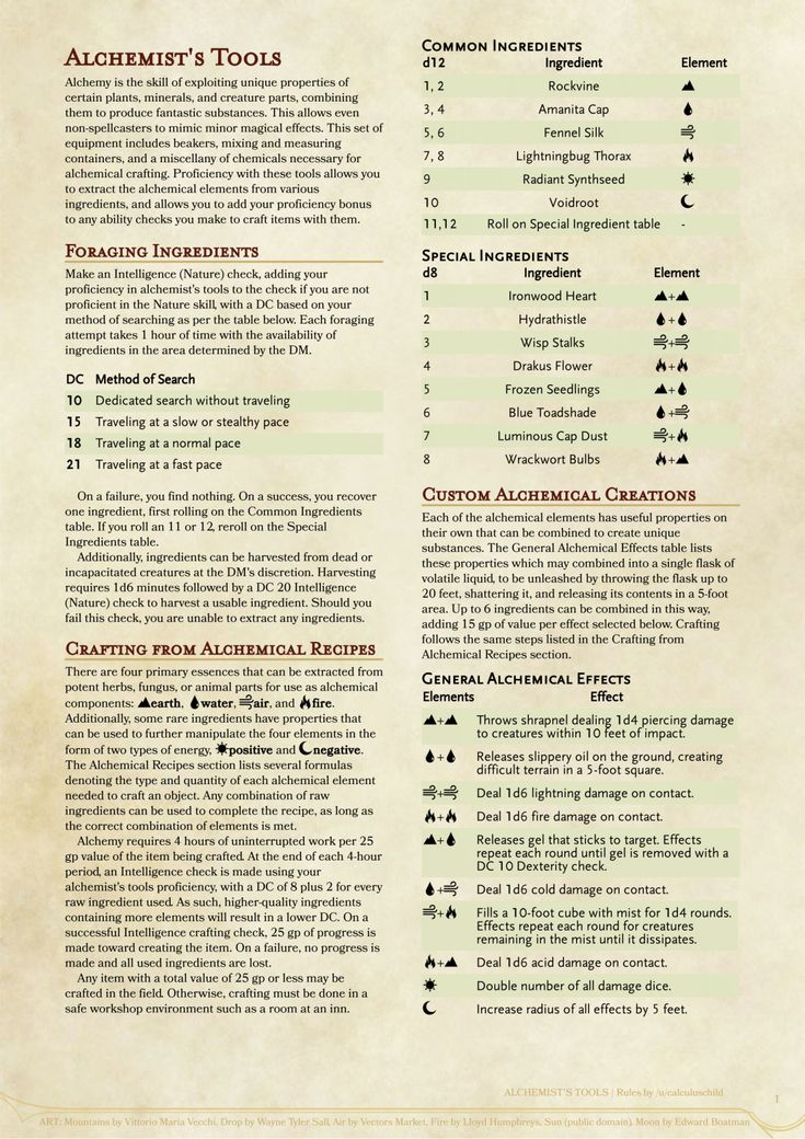 dungeons and dragons monster manual 3 pdf