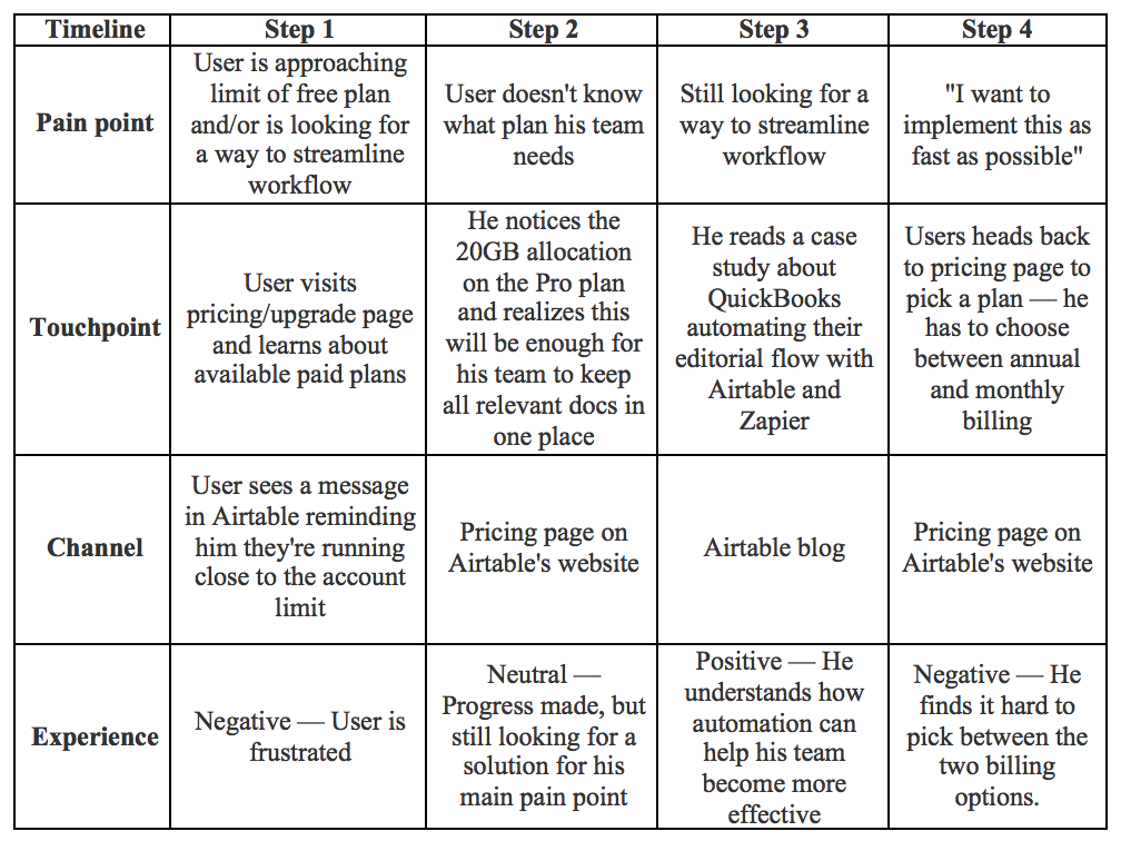 user manual for a website example