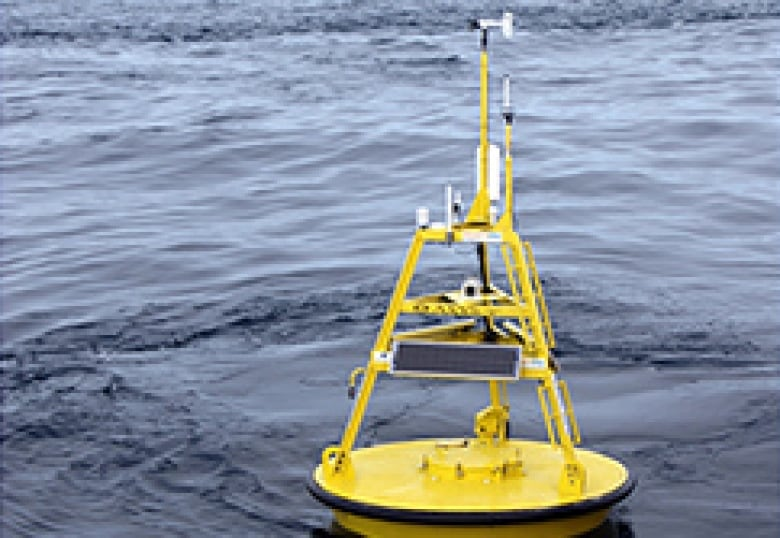 triaxys directional wave buoy manual